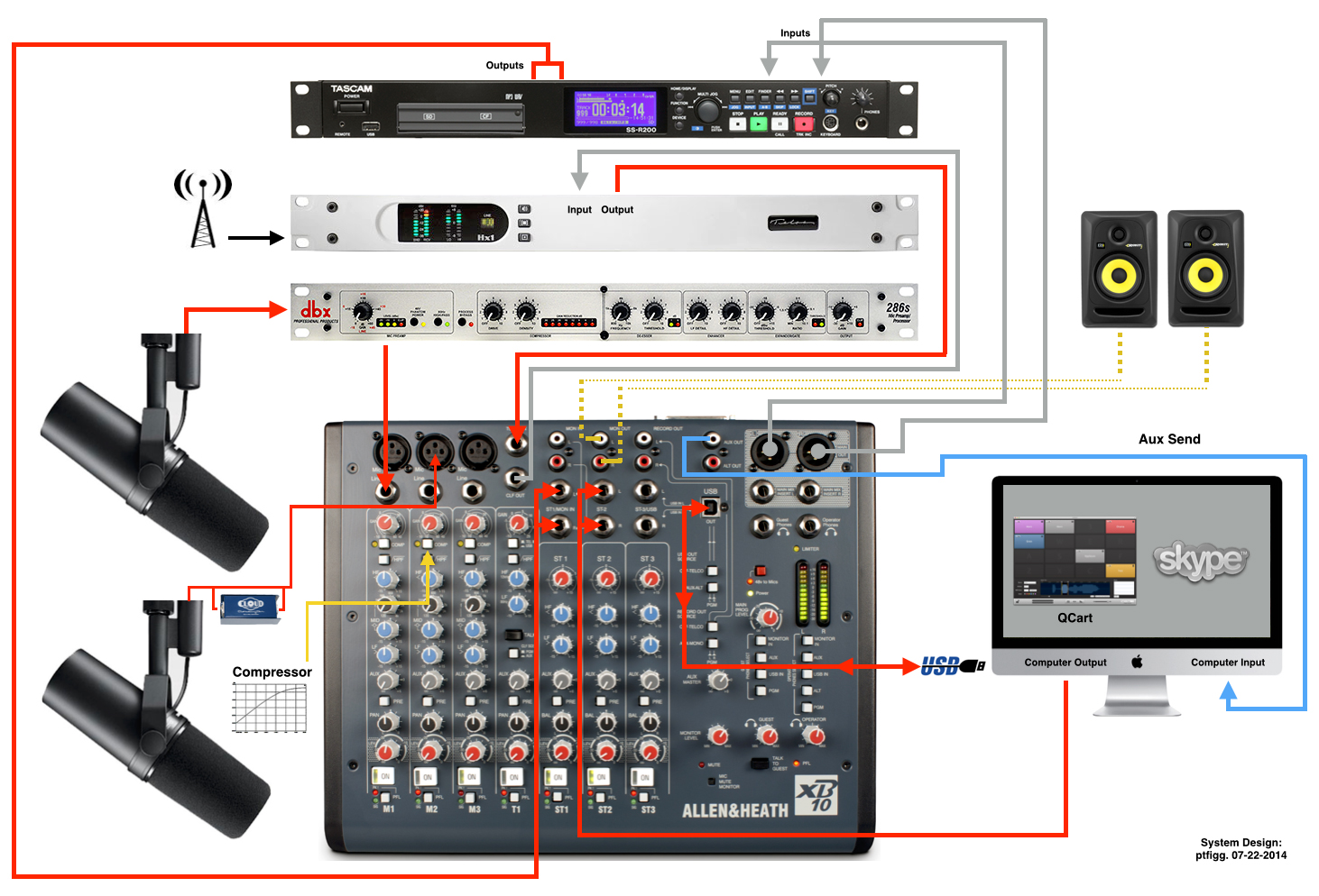 broadcast gear  u2013 produce new media